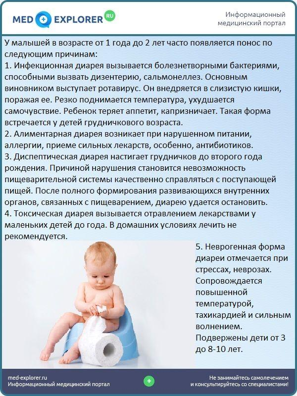 Понос и температура у ребенка: что делать, как лечить
