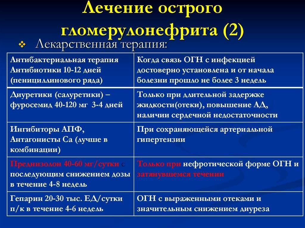 Диффузный гломерулонефрит (острый,хронический): симптомы, лечение, диагностика