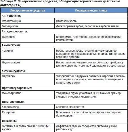 ᐉ когда нужен «метипред» во время беременности. «метипред» во время беременности: можно или нет - ➡ sp-kupavna.ru
