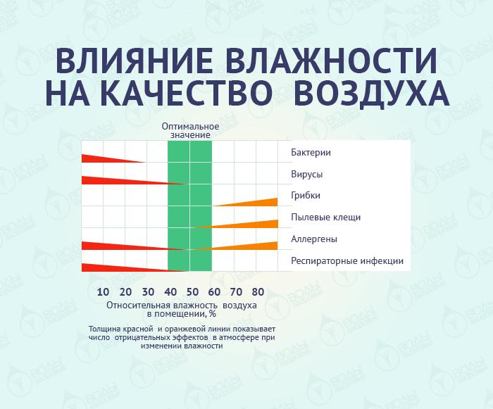 Какие температурные показатели являются оптимальными для комнаты, где живет новорожденный малыш? - гбуз «перинатальный центр города армавира» мз кк