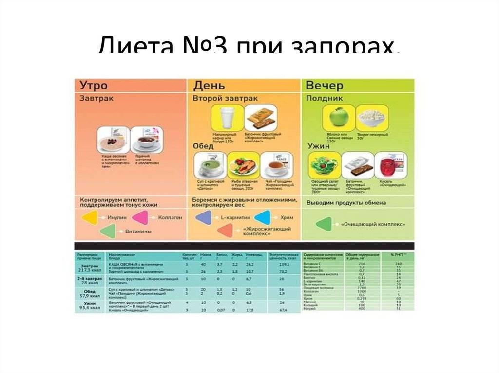 """Диета """"Стол № 3"""": меню на неделю для детей, список слабительных продуктов при запорах"""