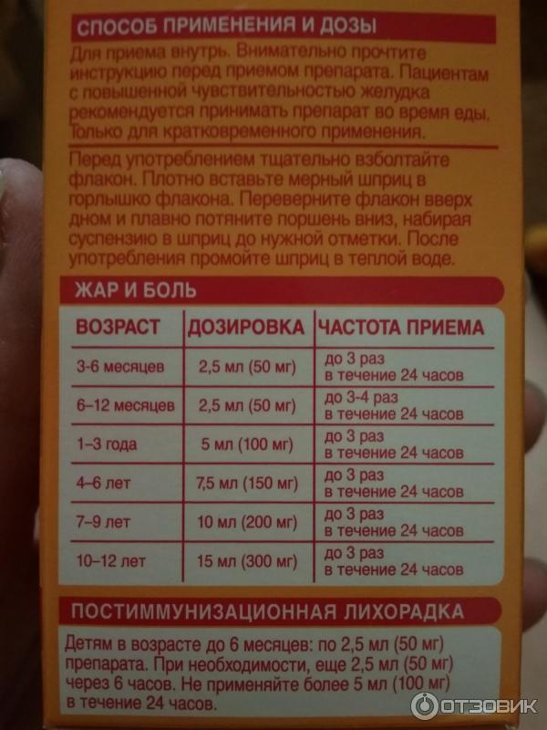 Сироп для детей «нурофен»: состав, инструкция по применению, цена