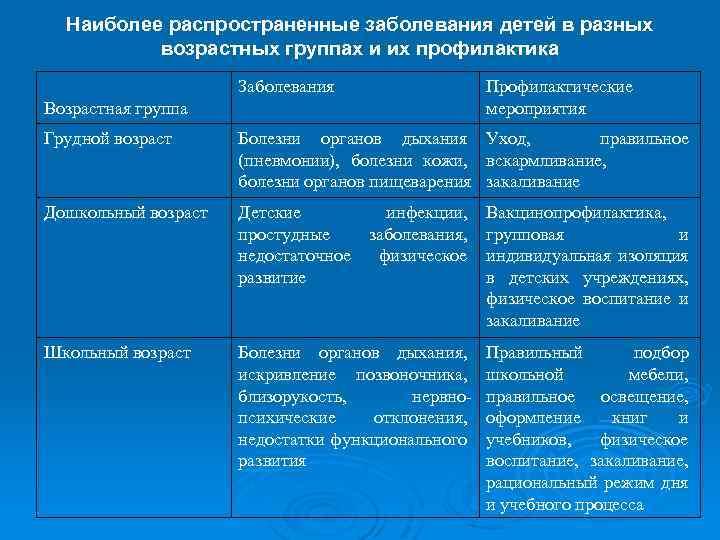 Кожные заболевания у детей: виды и описание инфекционных и неинфекционных болезней кожи - rosmedportal.ru