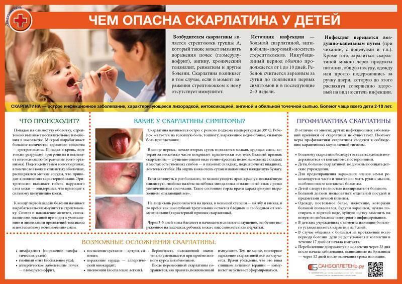 Скарлатина у детей: симптомы, фото, лечение и профилактика