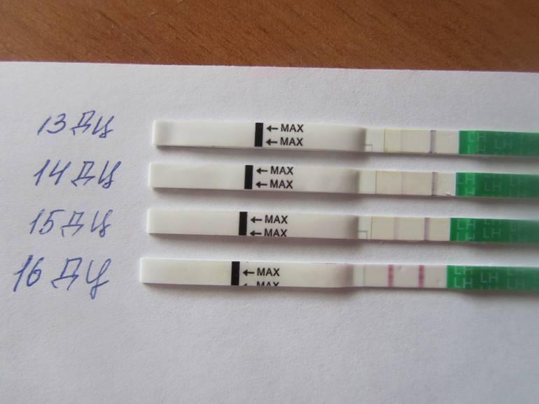Последствия отмены противозачаточных таблеток. что будет если бросить или прекратить пить контрацептивы?
