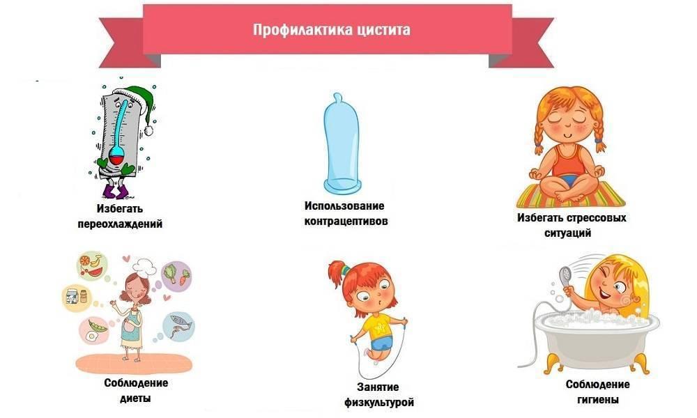 Цистит после родов: основные причины, симптомы, направления лечения и профилактика. цистит после родов