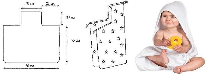 Пеленки для новорожденных (64 фото): стандартные размеры детских продуктов, сколько изделий нужно для ребенка и какие должны быть