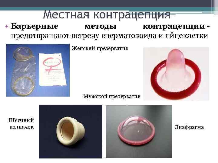 Контрацептивы для мужчин: виды и принцип их действия