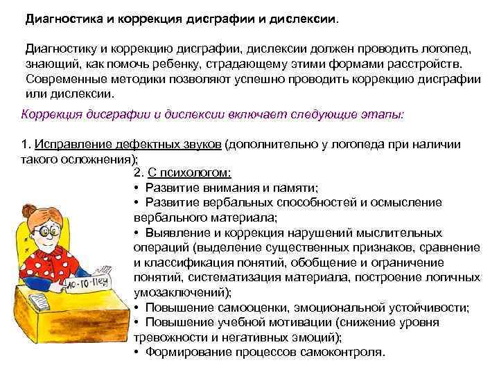 Дислексия у младших школьников: коррекция, упражнения, виды и формы заболевания | нарушения развития | vpolozhenii.com