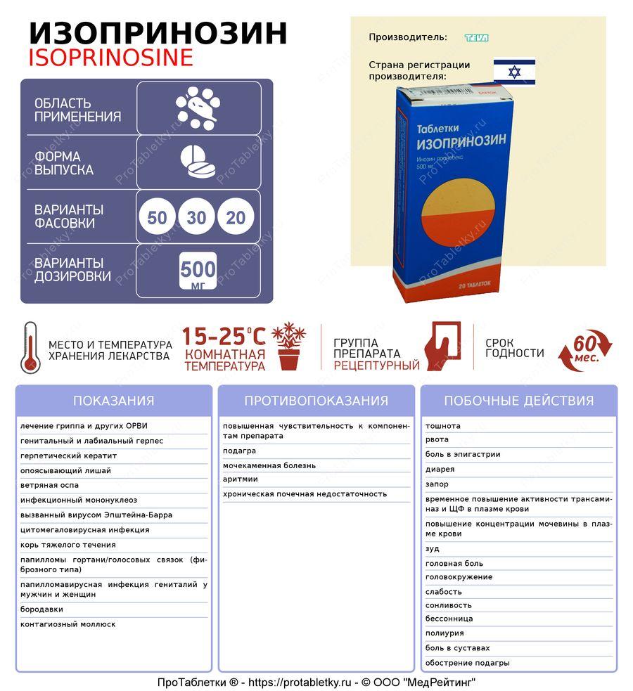 Изопринозин 500мг 30 таблеток инструкция по применению (мнн:  ) лузомедикамента, португалия - поискаптек.рф