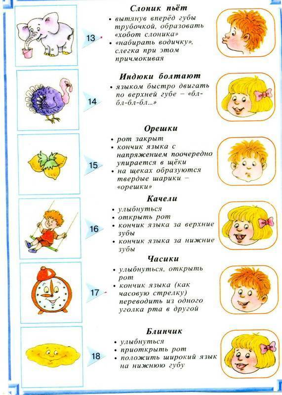 Артикуляционная гимнастика для детей 2-3, 4-5 лет: логопедические упражнения | мыслим и говорим | vpolozhenii.com
