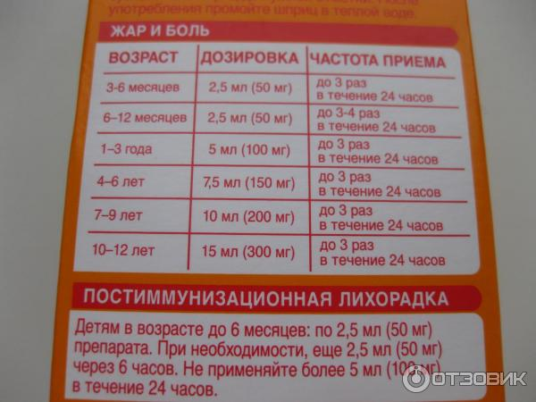 Нурофен® (суспензия со вкусом клубники/апельсина, 100/150/200 мл)