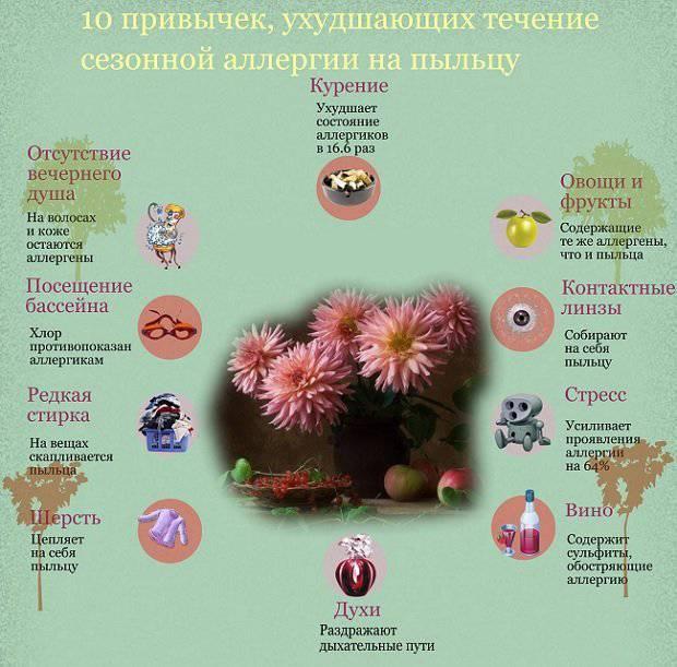 Аллергия на цветение у ребенка весной: симптомы, что делать, лечение