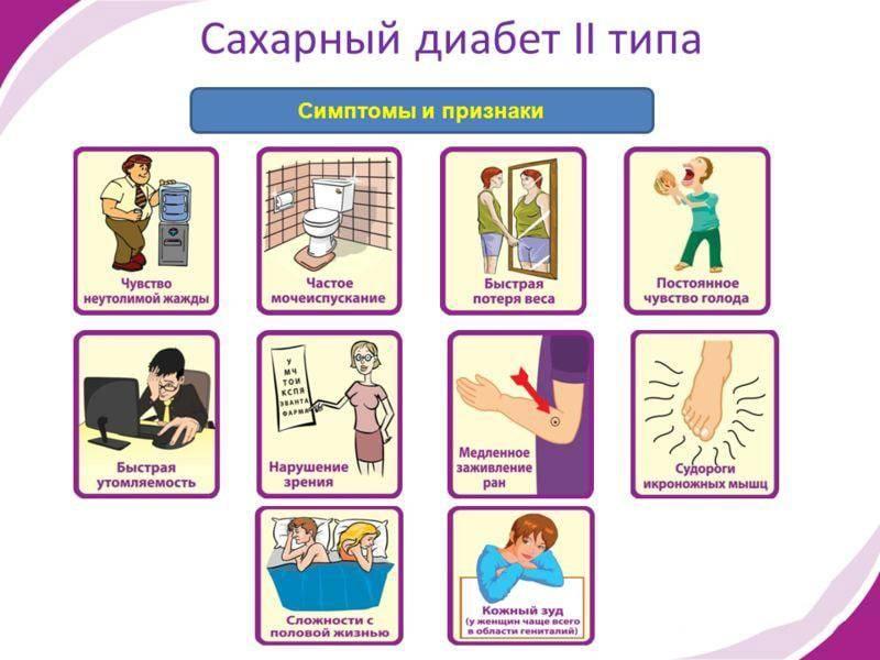 Лечение сахарного диабета 1 типа у детей и подростков: симптомы заболевания - diabetguru