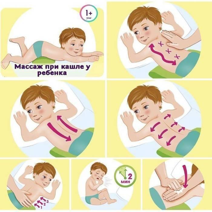 Массаж при бронхите у детей: вибрационный массаж грудничку при обструктивном бронхите, как делать по комаровскому