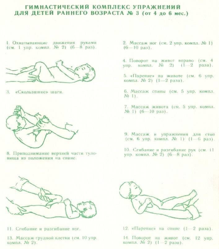 Динамическая гимнастика. закаливание, плавание, физкультура, массаж до года