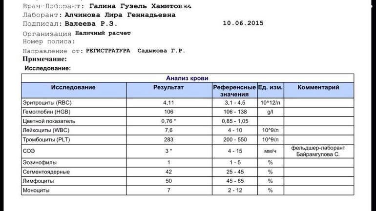 Белок в моче при беременности: норма, причины появления, лечение / mama66.ru