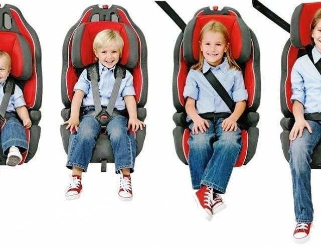 Правила перевозки детей по пдд в машине в 2020 году