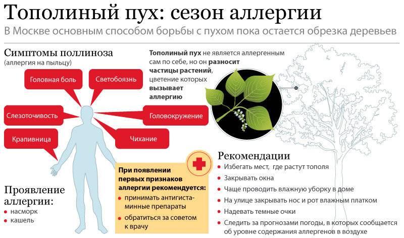 Аллергия на пыльцу: название, фото, как избавиться, лекарства, у детей, народные средства, на коже