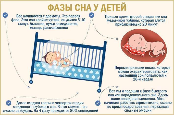 Развитие новорожденного на второй неделе жизни