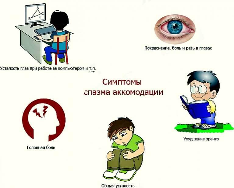 Спазм аккомодации: симптомы у детей и взрослых, причины и лечение, профилактические меры