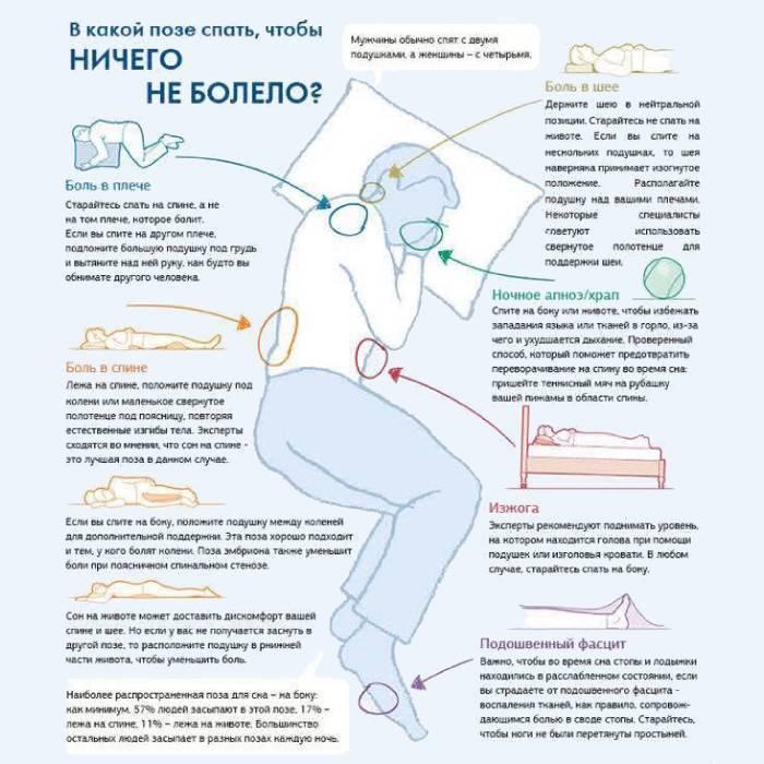 Тахипноэ, или учащенное дыхание во сне: причины и лечение