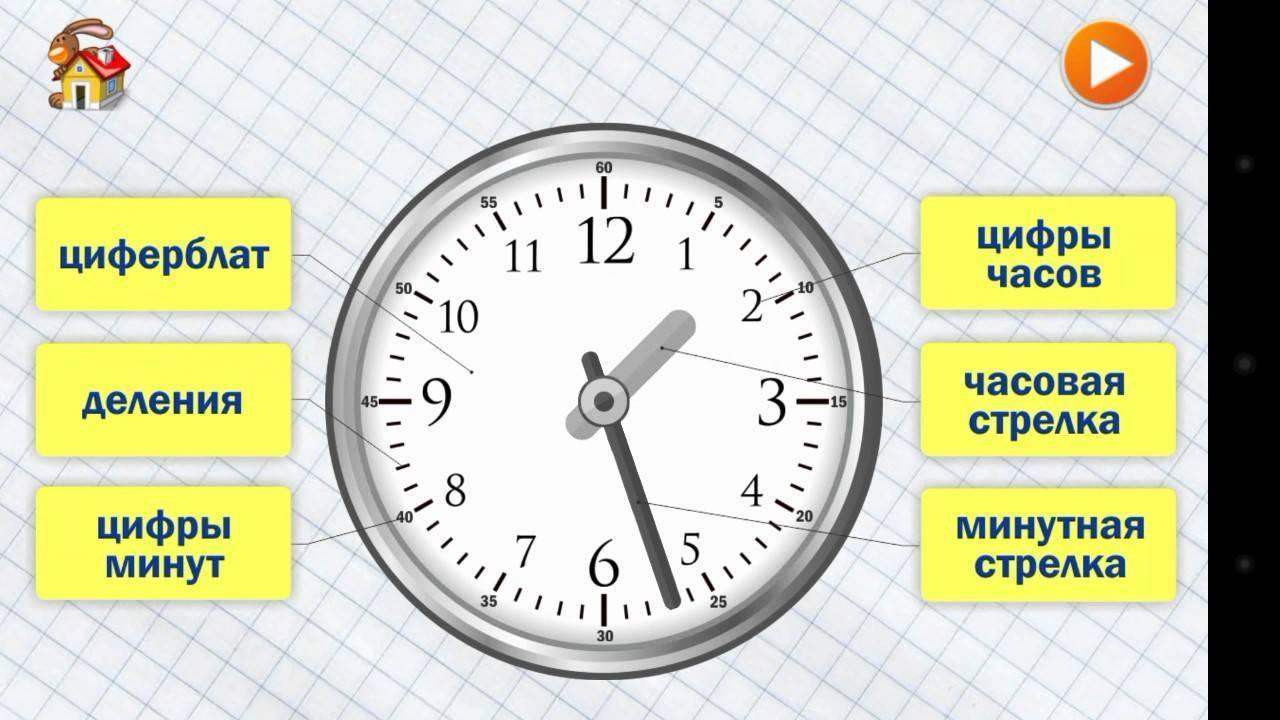Как научить своего ребенка быстро определять время на часах | о том о сём | яндекс дзен