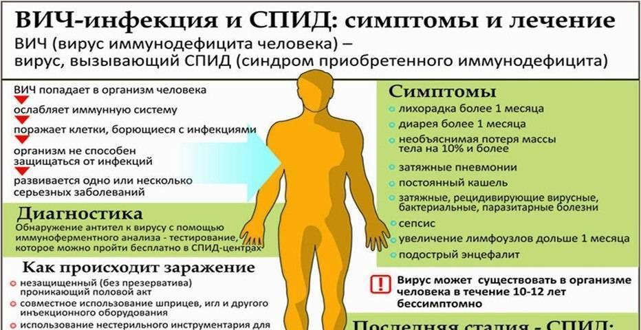 Симптомы и способы лечения хламидиоза у детей