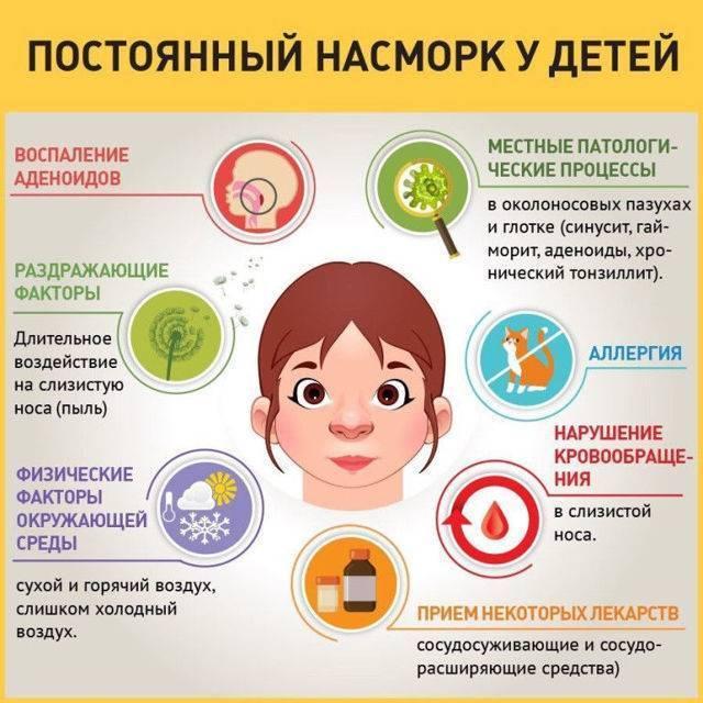Ребенок постоянно кхыкает горлом: причины, лечение