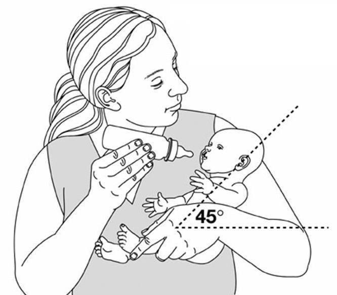 Как правильно кормить из бутылочки новорожденного: советы родителям