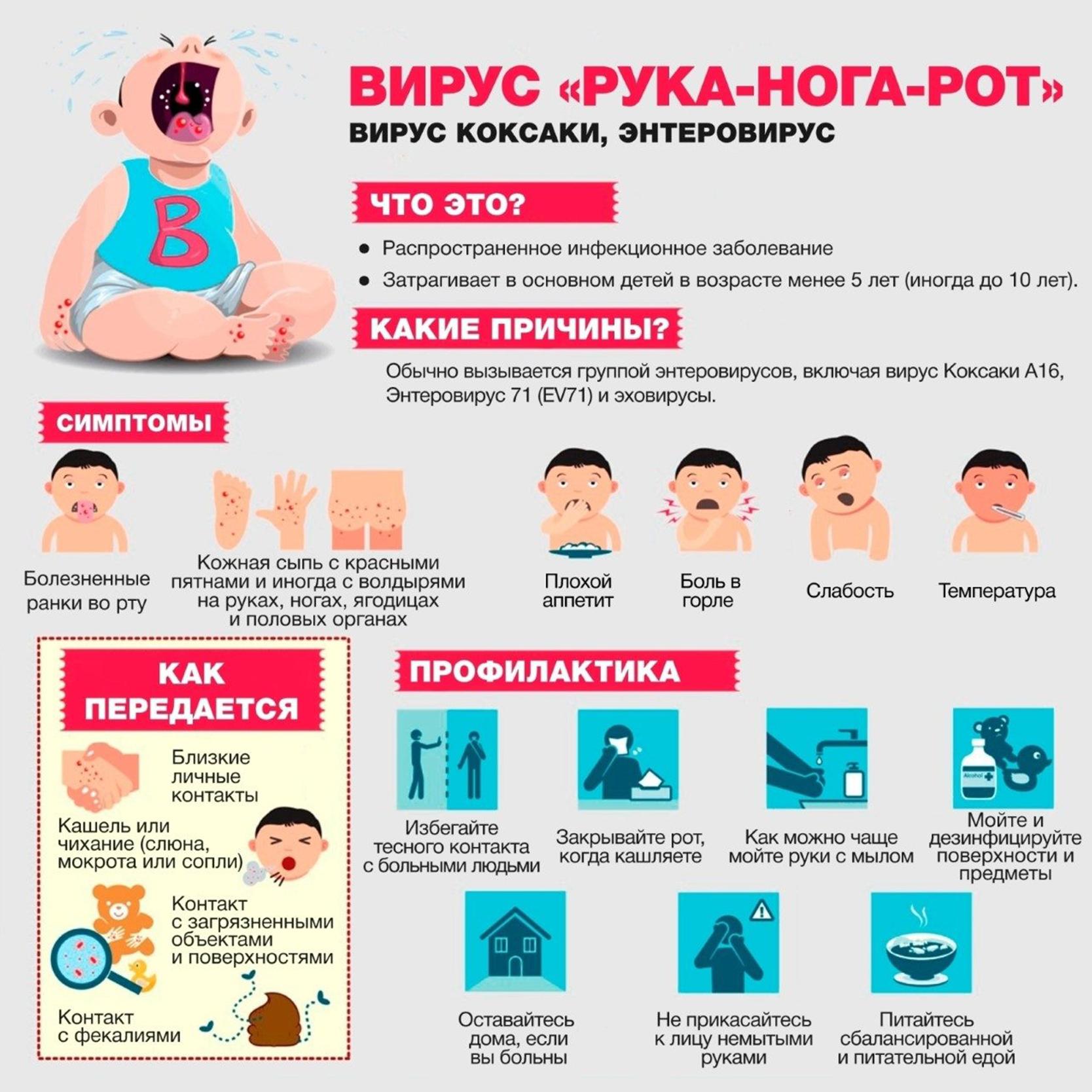 Как лечить коксаки-вирус у детей: фото, симптомы, лечение и профилактика