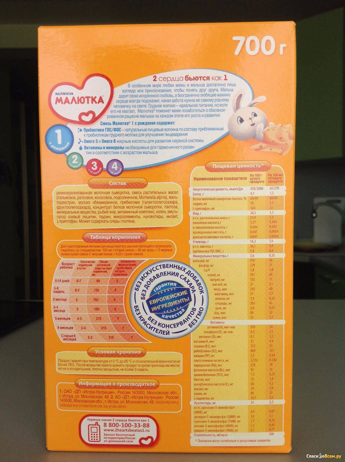 Детская смесь малютка для новорожденных: отзывы педиатров и мам, фото, инструкция как разводить