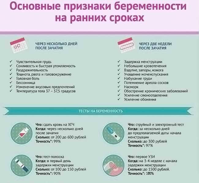 Заложенность носа при беременности: причины, симптомы, лечение, профилактика