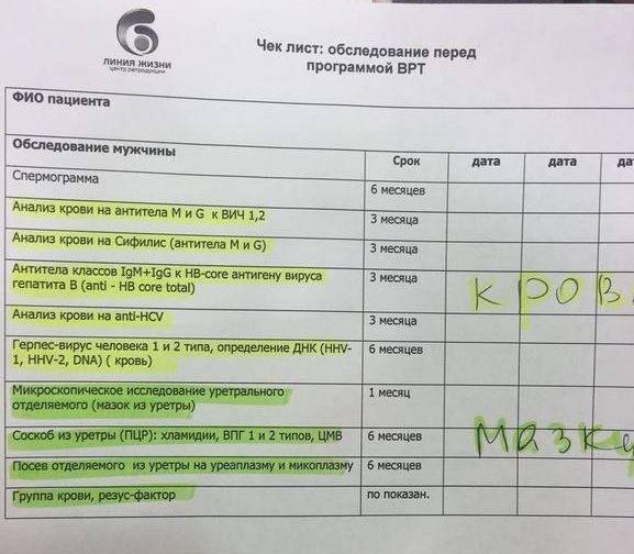 ᐉ консультация генетика перед беременностью. неинвазивные методы диагностики. генетический анализ на этапе планирования беременности - ➡ sp-kupavna.ru