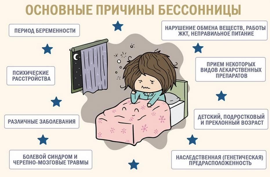 Ребенок сопит во сне соплей нет - samson08.ru