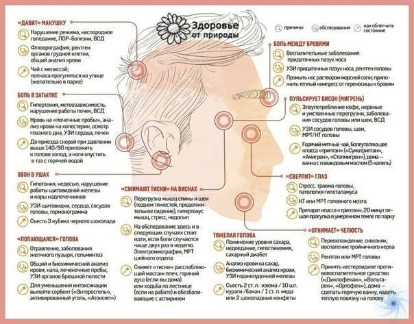 Почему у ребенка часто и сильно болит голова в области лба или затылка: причины жалоб и средства лечения