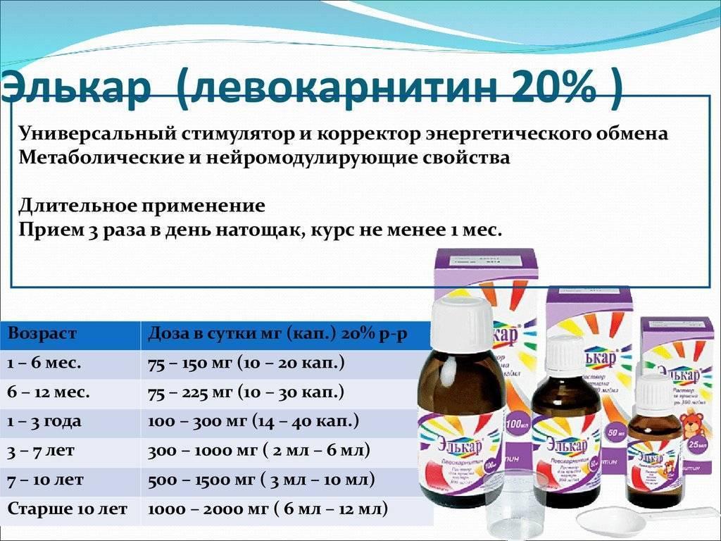 Элькар: инструкция по применению, цена, отзывы, аналоги, для чего (капли или раствор 20%)