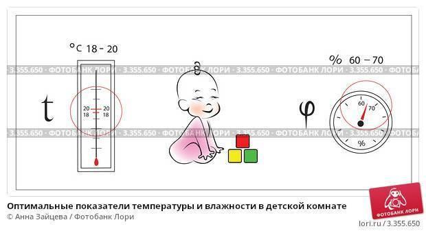 Какая температура должна быть в комнате новорожденного