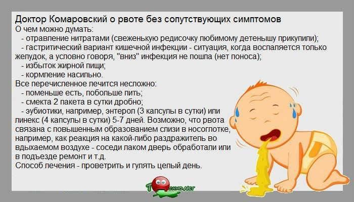 Рвота у ребенка без температуры и поноса: что делать, чем лечить тошноту?