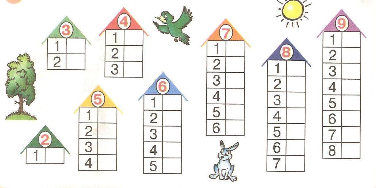 Математика для малышей или как научить ребенка считать