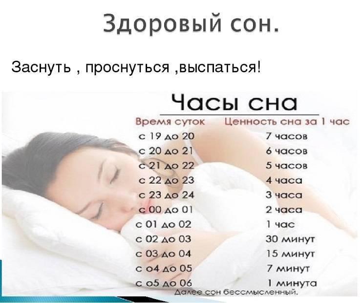 Сколько должен спать ребенок в 6 месяцев: норма сна и рекомендации для 6 месячного ребёнка