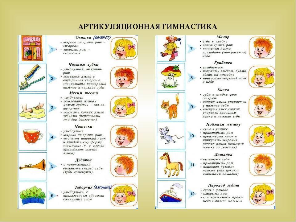 Консультация по логопедии:  артикуляционная  гимнастика  в  детском саду. картотека артикуляционных упражнений | социальная сеть работников образования