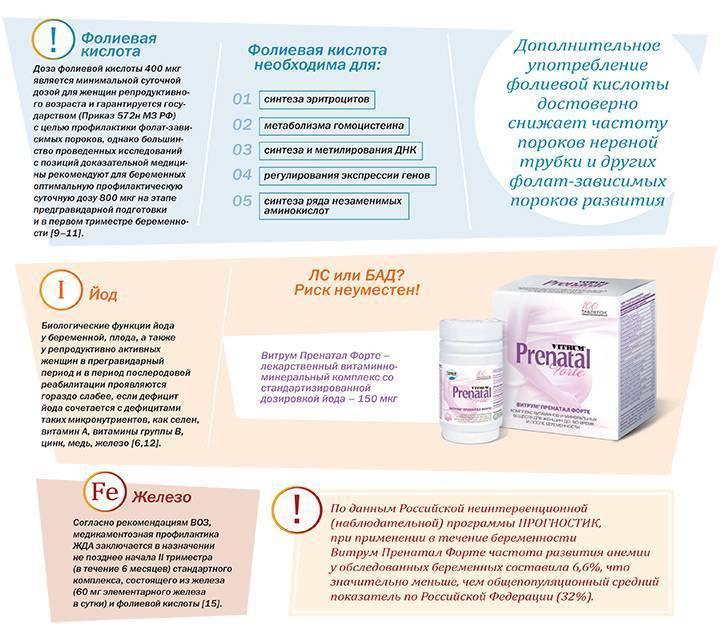 Омега-3 кислоты для детей – инструкция по применению