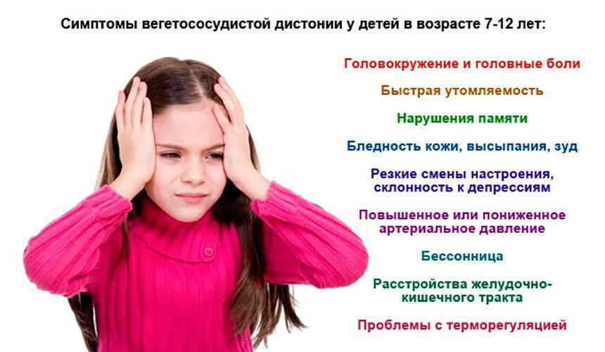 Вегетососудистая дистония у детей и подростков лечение!