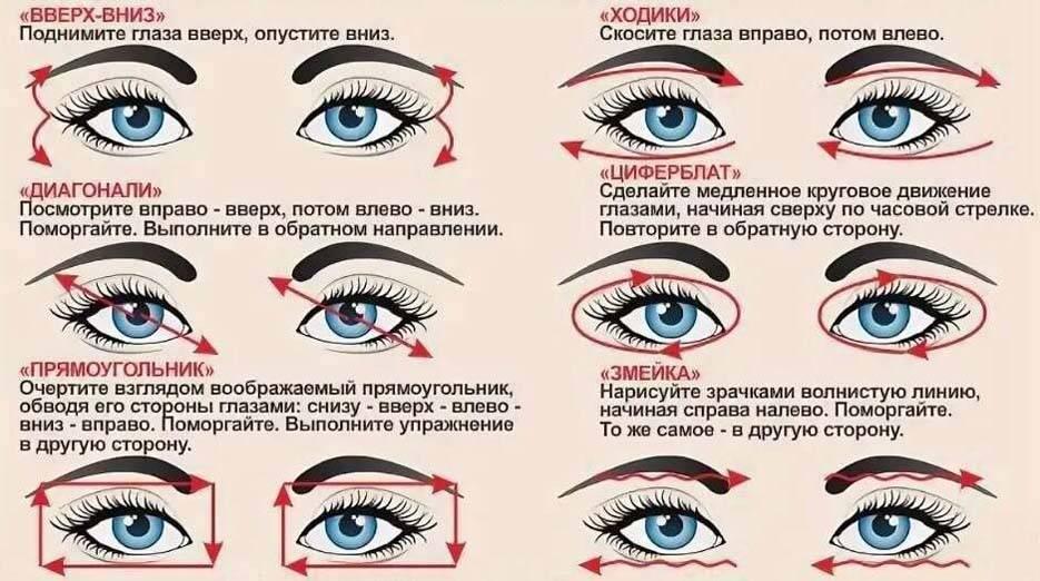 """Комплекс упражнений для глаз для детей при заболеваниях (близорукости, косоглазии, астигматизме) и не только — журнал """"рутвет"""""""