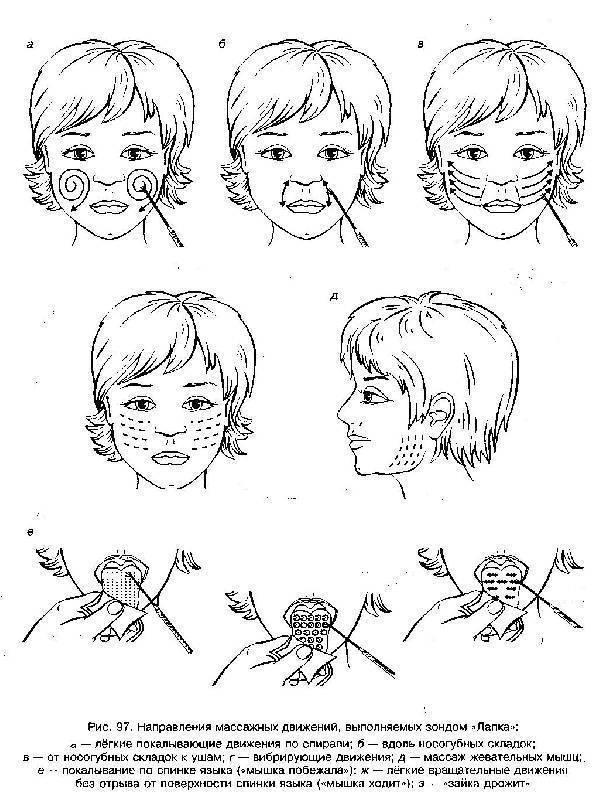 Лица и кистей рук для детей в домашних условиях: упражнения на развитие речи, логопедический массаж языка - все о суставах