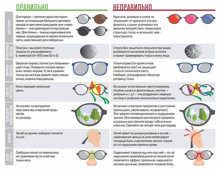 Дети и контактные линзы. зрение ребенка
