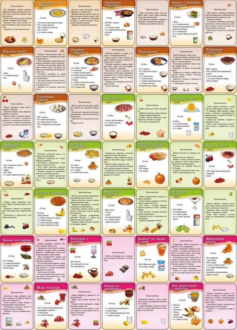Рецепты для детей до года: меню с детскими блюдами по месяцам (таблица) | рецепты | vpolozhenii.com