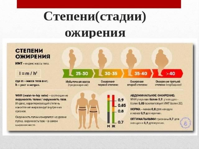 Ожирение и лишний вес у детей: таблица по возрасту с фото, клинические рекомендации, причины, диагностика у подростков, последствия, лечение