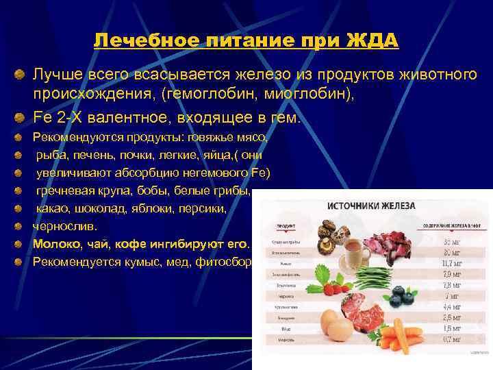 Препараты с железом: обзор добавок для женщин и детей